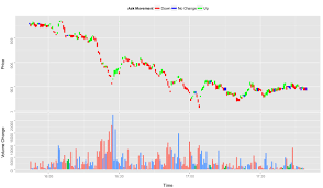 Yahoo Finance Stock Charts Active Analytics Ltd Blog