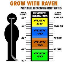 Hockey Stick Flex Chart Hockeytown 19083