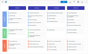 Roadmap Project Project Roadmap Template And Examples Roadmunk