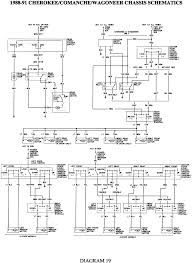 wiring diagram for a 2001 jeep wrangler wiring diagram 2001 jeep cherokee wiring diagram stereo schematics and wiring
