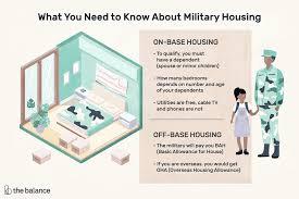 Navy Bah Chart 2018 Us Military Housing Barracks And Housing Allowance