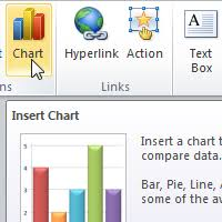 Powerpoint 2010 Working With Charts