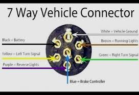 7 pin rv trailer connector wiring diagram 7 pole trailer wiring 7 pin rv trailer connector wiring diagram 7 pole trailer wiring diagram schematics diagram