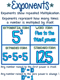 Exponents Anchor Chart Standard Form 6th Grade Math How Standard Form 16th Grade