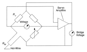hot wire and hot film anemometers hot wire anemometer circuit diagram at Hot Wire Anemometer Diagram