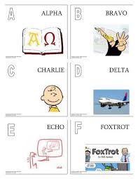 The phonetic alphabet was created to establish words for each letter of the alphabet in order to make oral communication easier when an audio transmission is not clear or when the speaker and listener. Phonetic Alphabet Pdf Navygirl Org