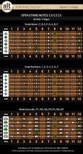 Open C Tuning Egcece Time Flies Alt Tunings