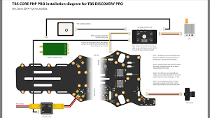 tbs core pro full feature osd from the sheep that matter page 126 the only difference when using blackbox and and naza gps would be where it shows the bst cable to the gps module you would connect that bst cable to