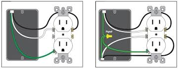 how to install your own usb wall outlet at home Wall Outlet Wiring Diagram take a picture of how the socket is wired or draw a diagram electrical wall outlet wiring diagram