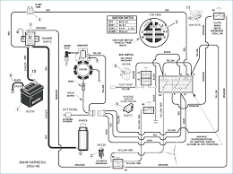 lawn mower key switch wiring diagram kanvamath org Scotts 1642 Mower Wiring Diagrams scotts s1642 wiring diagram model a wiring diagram info mg wiring