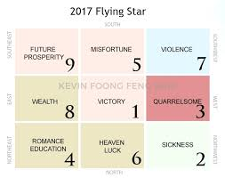 office feng shui tips. Office Feng Shui Layout 2017 . Tips