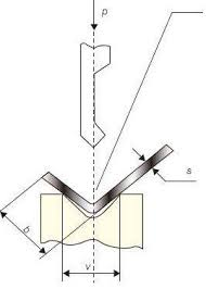How To Calculate Press Brake Tonnage By Chart Formula