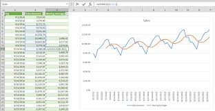 How To Make A Forecast Chart In Excel Forecasting In Excel For Analyzing And Predicting Future Results