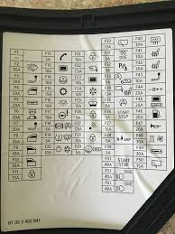 bmw fuse panel diagram on bmw images free download wiring diagrams Bmw 325ci Fuse Box bmw fuse panel diagram 5 bmw 3 series fuse box international fuse panel diagram 2004 bmw 325ci fuse box diagram