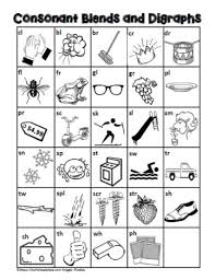 Consonant Blends Chart Blend And Digraph Chart Worksheets