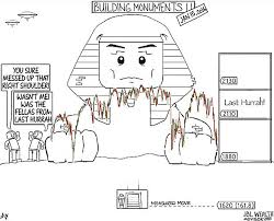 Stock Chart Art Stock Market Price Discovery Through Chart Art A Review Of