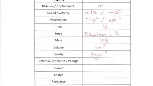 A Level Physics General Science Skills Si And Base Units Youtube
