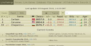 Q And A Game Tips 2700chess Com