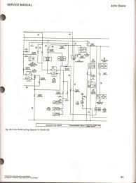 best john deere 425 wiring diagram free john deere 425 john deere 425 pto wiring diagram best john deere 425 wiring diagram free john deere 425 troubleshooting images free troubleshooting examples jpg resize 665 2c889 on john deere 445 wiring