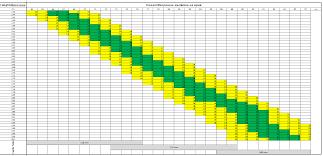 Conclusive Suntour Xcr Air Pressure Chart 2019