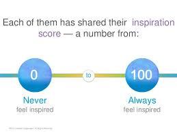2013 Linkedin Corporation All Rights