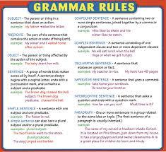 Grammar Tips Best Selling Anchor Bracelet Work College Andor School