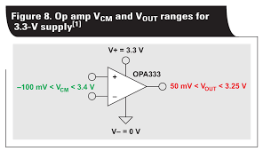 with a solid understanding of the two op amp instrumentation amplifier and op amp limitations the next step is to examine the node equations as indicated