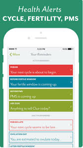 Ovulation Tracking Apps Guide