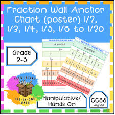 Fraction Wall Anchor Chart Poster 1 2 1 3 1 4 1 5 1 6 To 1 20 4 N F 1