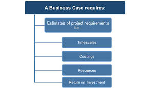 Free Case Template Project Business Case Template Project Business Case Template Free