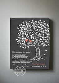 family tree wall art collection of personalized family wall art wall art ideas regarding personalized family  on personalised wall art family tree with family tree wall art personalized heart family tree wall art view