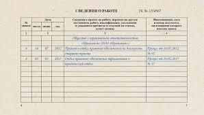 Переименование должностей и отделов на практике и по закону  Переименование должностей и отделов на практике и по закону
