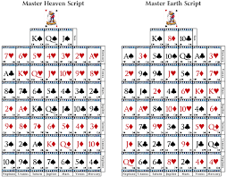 Master Scripts The Cards Of Life