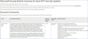 Get Started With Security Update Guide New Portal For