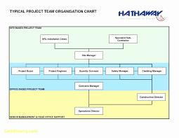 Create A Gantt Chart In Google Spreadsheet And Gantt Chart