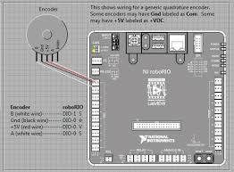 wiring an encoder to roborio chief delphi useful diagram found in labview encoder example