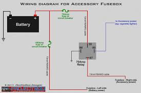 home fuse box wiring diagram database within how to wire a home fuse box diagram great of how to wire a fuse box diagram tryit me house wiring diagrams throughout
