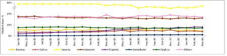 Microsoft Office Interop Powerpoint Chart With Broken Y