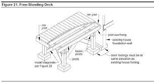 free standing deck plans backyard decks with pergolas free