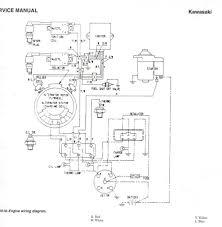 john deere 322 ignition schematic smart wiring diagrams u2022 john deere 310a alternator wiring john deere alternator wiring