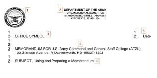 Army Memorandum Writing | Joining The Army Hq