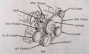 1980 chevy 350 belt diagram 1980 image wiring diagram chevrolet chevy van 5 0 1986 auto images and specification on 1980 chevy 350 belt diagram