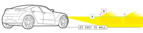 How To Adjust The Beam Pattern On Your Headlights Better