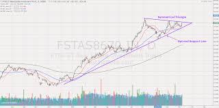 Singapore Reit Fundamental Analysis Comparison Table 8