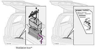 volvo s fuse box wiring diagram for car engine volvo v70 wagon battery location on 2005 volvo s80 fuse box