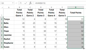 Basketball Stats Excel Template Excel Formulas Basketball Team Player Statistics