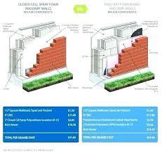 diy spray foam insulation reviews spray foam insulation attic reviews spray foam insulation kits reviews