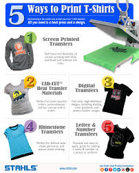 T Shirt Heat Press Transfer Designs Heat Printing Is The Easiest Way To Start Your Own T Shirt