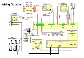 2003 gas club car wiring diagram images plus view topic 1995 2003 yamaha g1 starter wiring diagram amp engine