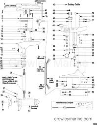 wiring diagram for volt trolling motor the wiring diagram how to wire 24 volt trolling motor vidim wiring diagram wiring diagram